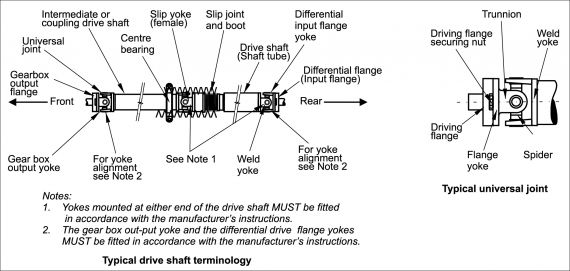 Figure 13-1-1. A typical driveshaft assembly