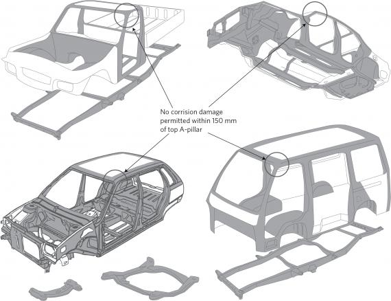 Figure 3-1-2 Corrosion damage