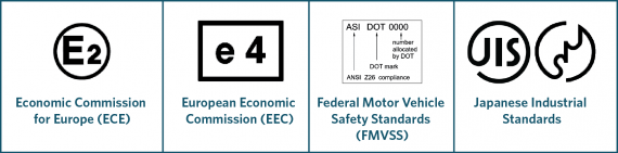 typical standards markings