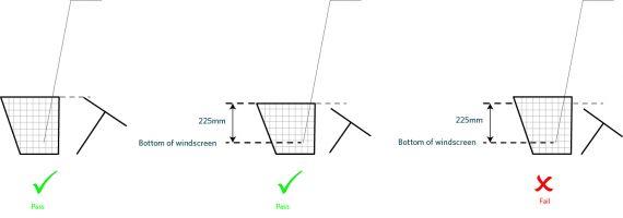 Stoneguard measurements