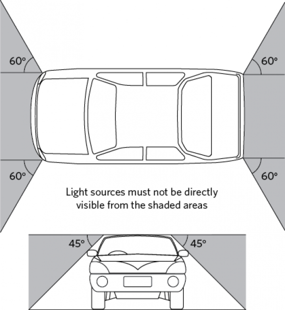 visibility angles for cosmetic lamps